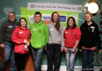 youth-bank-limerick-2010-20