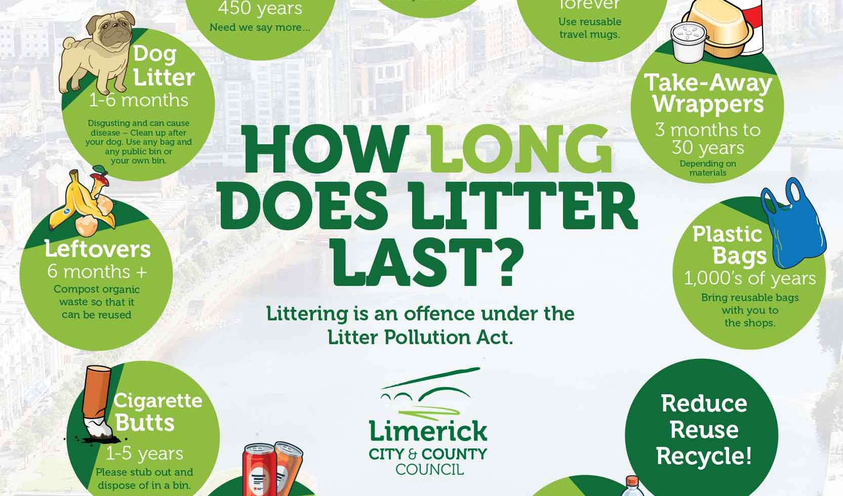Limerick Council urges public to bin litter