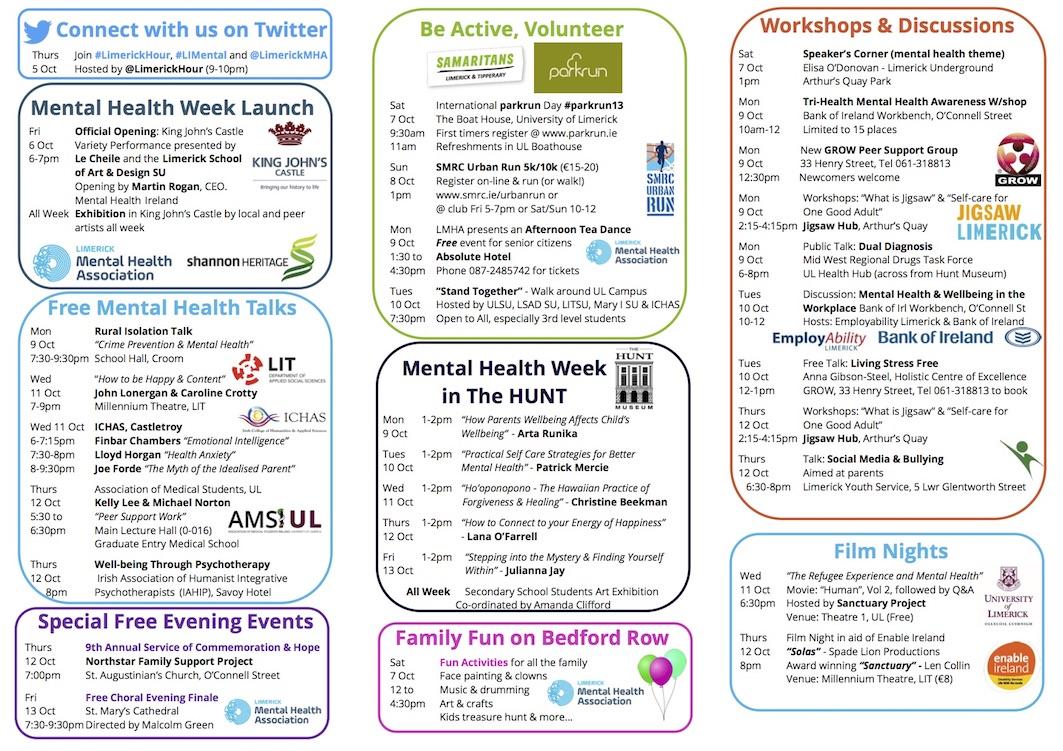 Limerick Mental Health Week 2017