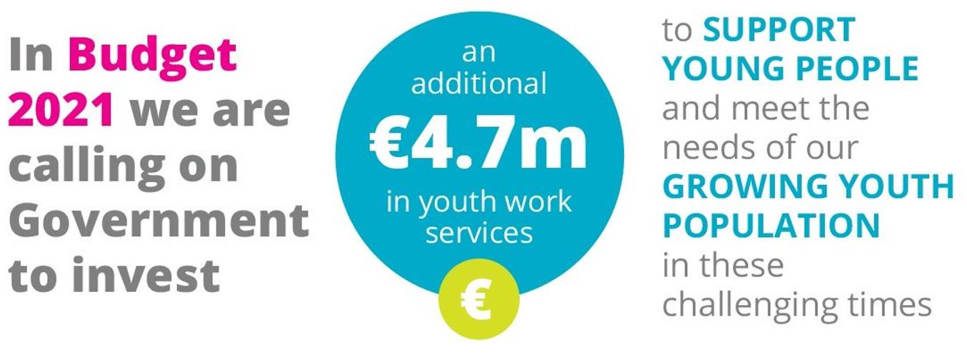 Youth Work Sector