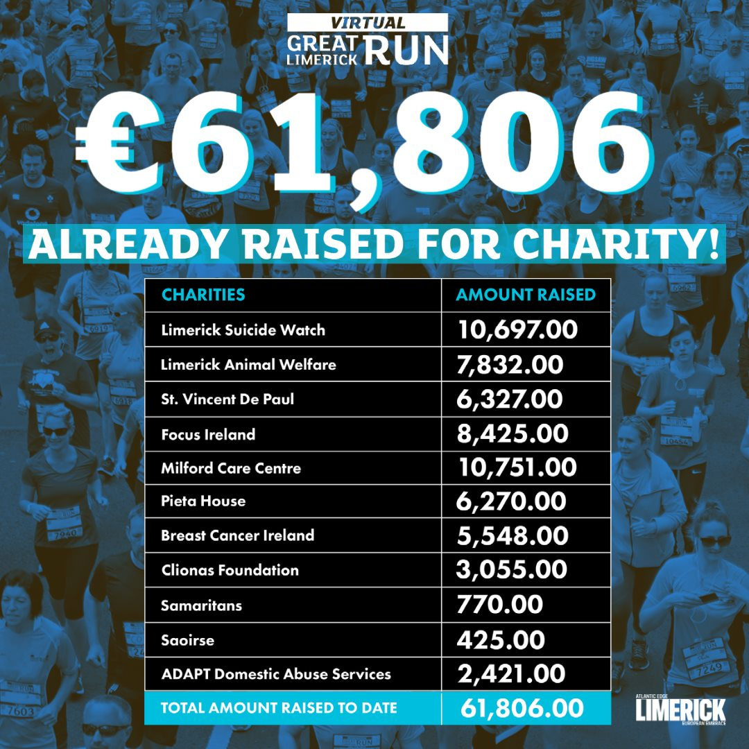 There are a total of eleven nominated charities for this year's run.